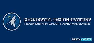 Minnesota Twins Depth Chart 2019 Minnesota Timberwolves Depth Chart Live Updates