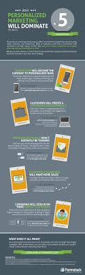 165 best E-mail marketing images on Pinterest | Internet marketing ...