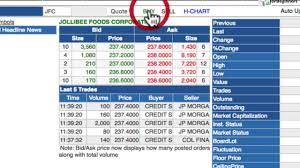 How To Buy Stocks With Col Financial How To Invest For Beginners
