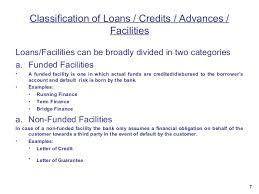 Presentation Overview Of Bank Audit