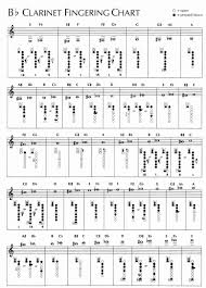 Clarinet Chromatic Scale Finger Chart Clarinet Finger Chart For Happy Birthday Claranet Fingering