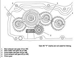 1200 sportster engine diagram wiring diagram libraries i have a 1998 harley davidson sportster 1200 i wanted to paint the1200 sportster engine diagram