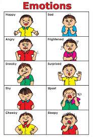 How Do You Feel Today Feelings Chart Emotions Preschool