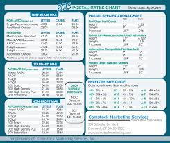 Usps Package Rates Chart 2015 Current Usps Rate Sheet 05 31 2015 Welcome To Comstock