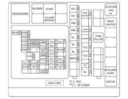 2002 hyundai santa fe radio wiring diagram fuse box for free 2002 hyundai santa fe radio wiring harness 2002 hyundai santa fe radio wiring diagram fuse box for free download inner panel left hand