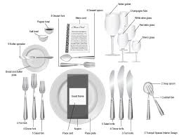 Setting A Formal Table Household Tips Table Settings