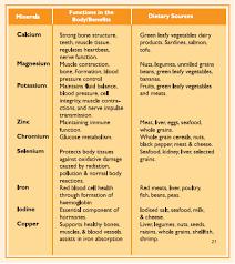 The Apollo Life Wellness Guide From Apollo Hospitals India
