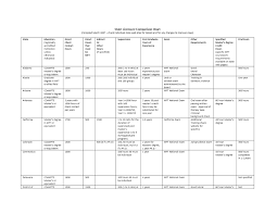 Exact Family Therapy Theories Comparison Chart Marriage And