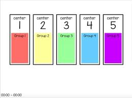 Chart Rotation Centers Rotation Chart Editable