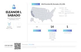 Eleanor L Sabado, 426 Charolais Dr, Gonzales, CA   Nuwber
