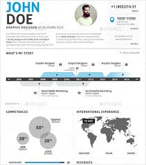 Infographic Resume Templates Best of 24 Awesome Infographic Resume Templates You Want To Steal WiseStep