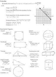 Math Formula Chart For Geometry Thea Math Test Prep