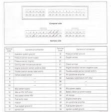 wiring diagram daihatsu mira l5 wiring diagrams and schematics wiring diagram auto flip side mirror digital