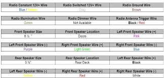 toyota taa wiring radio diagram toyota how to wiring diagrams toyota wiring harness color codes at Toyota Radio Wiring Diagram