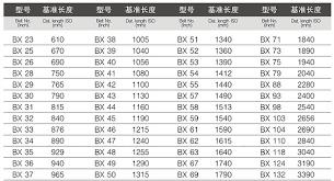 V Belt Trade Size Chart Bedowntowndaytona Com