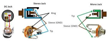 amp input jack wiring diagram amp discover your wiring diagram mini guitar