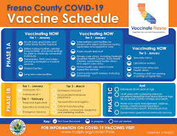 Nwt starts vaccinating people with down syndrome, autism. Covid 19 Novel Coronavirus County Of Fresno