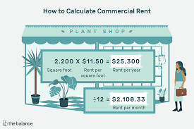 How To Calculate Commercial Rent