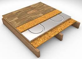 Floating Floor With Ply U0026 Laminate Floor