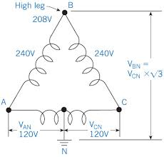 3 phase transformer wiring diagram wiring diagram 480v To 120v Transformer Wiring Diagram three phase transformer circuits polyphase ac 480v 3 phase transformer wiring diagram 480v to 120v control transformer wiring diagram