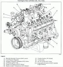 chevy tahoe v8 engine diagram chevy diy wiring diagrams 2001 chevy tahoe 5 3l engine diagram 2001 home wiring diagrams