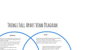 Things Fall Apart Venn Diagram