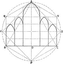 problemi di geometria online dating