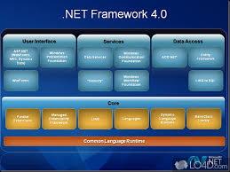 microsoft net framework