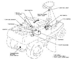 john deere ignition switch wiring diagram 2040 stx38 for and full size of john deere gator ignition switch wiring diagram 318 enthusiasts diagrams o stx38 112