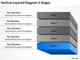 business plan ppt sample vertical layered diagram 5 stages ppt sample of small business plan