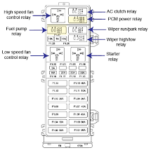 2007 ford mustang convertible fuse diagram wiring diagram library 2007 ford mustang convertible fuse diagram