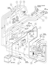 club car gas wiring diagram pat number 6ea1857 gas club car wiring club car electric golf cart wiring diagram at 1990 Electric Club Car Golf Cart Wiring Diagram