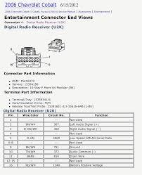2006 chevy impala factory radio wiring diagram wire center \u2022 2010 impala stereo wiring diagram at 2010 Impala Wiring Diagrams