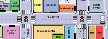 Prepositions Of Place Giving Directions Sprout English