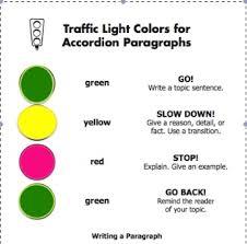nnncwriting steps for descriptive writing traffic light screen shot jpeg jpg