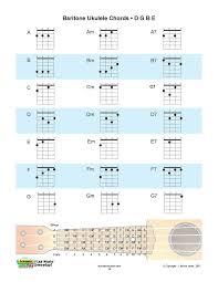 Baritone Ukulele Chords Chart Print Baritone Ukulele Chord
