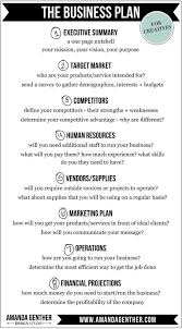small business plan outline simple startup business plan template best 20 simple business plan