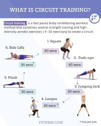 the beginner s guide to circuit training workouts health circuit training image workout example