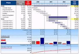 Resource Planning Gantt Chart Gantt Charts As Planning Tools