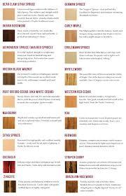 Guitar Woods Review Our Acoustic Guitar Wood Descriptions
