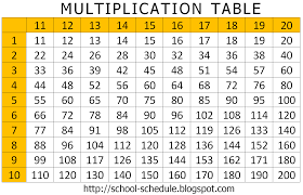 9 best images of multiplication times table chart 1 20