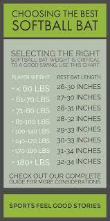 Weight Of Baseball Bat Chart Selecting The Best Softball Bat Guide Softball Bats Best