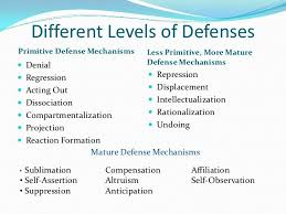 Ego Defense Mechanisms Google Search Denial Psychology
