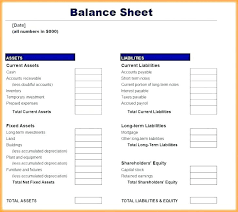 Projected Balance Sheet In Excel Projected Balance Sheet Example How To Make In Excel