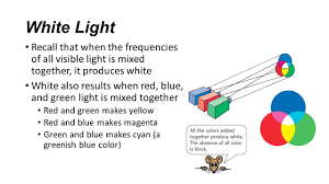 Mixing Colors Chapter Notes White Light Recall That When The