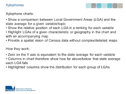 Government Comparison Chart Xylophones Xylophone Charts Show A Comparison Between Local