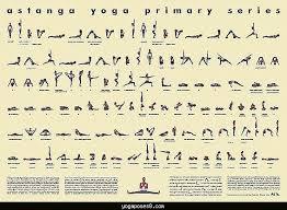 Ashtanga Poses Chart Ashtanga Yoga Asana Poster Anotherhackedlife Com