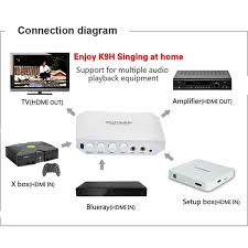 17 best ideas about singing machine karaoke rock 2016 high quality hdmi new karaoke system converter amplifier online singing machine best partner for computer