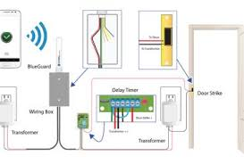 paxton access control wiring diagram images door access control wiring diagram on door access control wiring