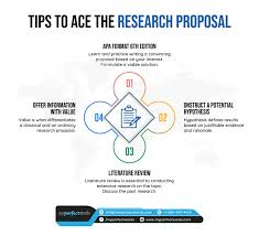 How To Write A Research Proposal Easy Guide And Examples